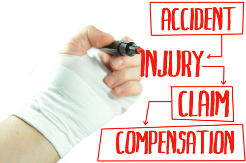 Personal Injury Solicitors Accident Claims